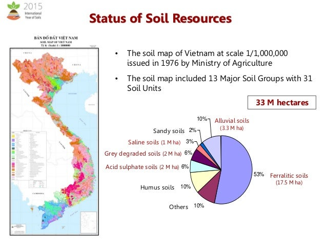 Vietnam for About soil resources