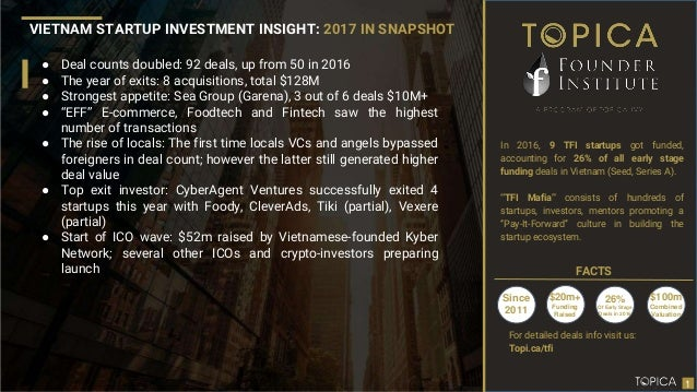 Compiled by Topica Founder Institute VIETNAM STARTUP INVESTMENT INSIGHT: 2017 IN SNAPSHOT ● Deal counts doubled: 92 deals,...