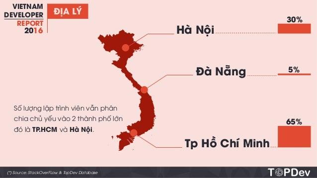 Vietnam Developer Report 2016 Slide 2