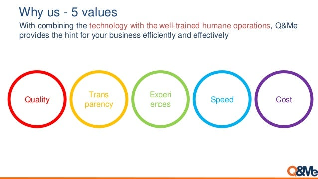 Why us - 5 values With combining the technology with the well-trained humane operations, Q&Me provides the hint for your b...