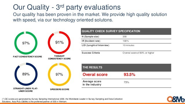 Our Quality - 3rd party evaluations Our quality has been proven in the market. We provide high quality solution with speed...