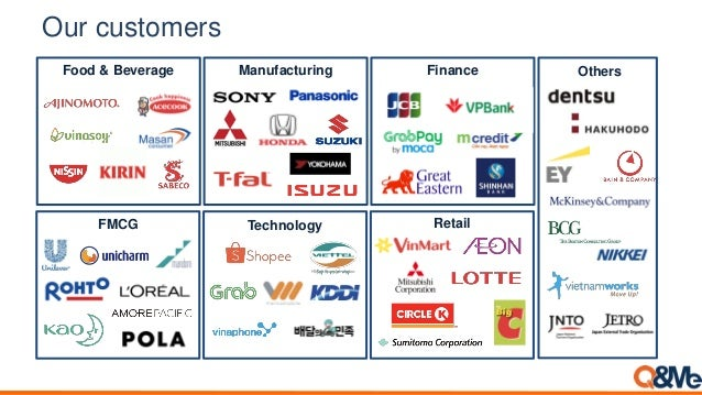 Our customers Food & Beverage FMCG Manufacturing Technology Finance Others Retail
