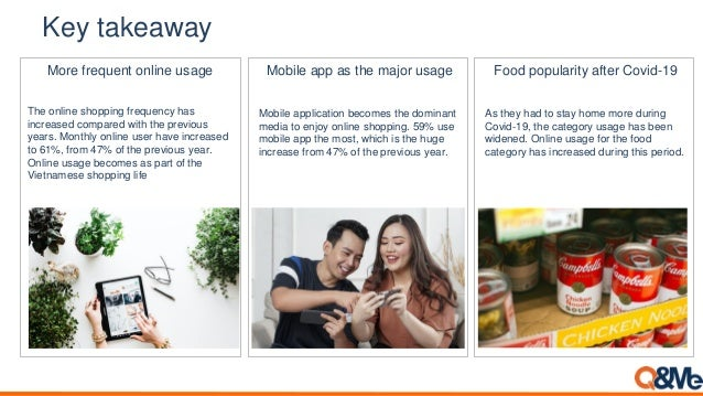 Key takeaway Mobile app as the major usage Mobile application becomes the dominant media to enjoy online shopping. 59% use...