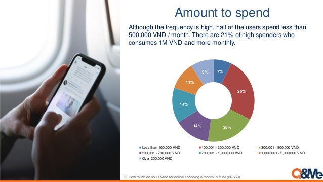 Amount to spend Although the frequency is high, half of the users spend less than 500,000 VND / month. There are 21% of hi...