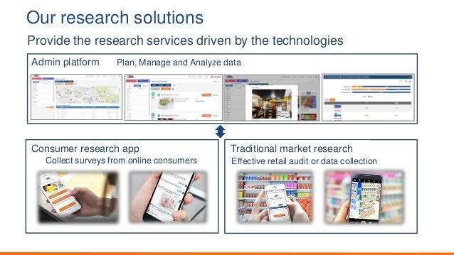 Provide the research services driven by the technologies Our research solutions Consumer research app Admin platform Tradi...