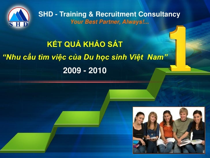 "SHD - Training & Recruitment Consultancy                  Your Best Partner, Always!...              KẾT QUẢ KHẢO SÁT ""Nhu..."