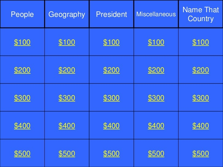 Name ThatPeople   Geography   President   Miscellaneous                                                Country$100       $...