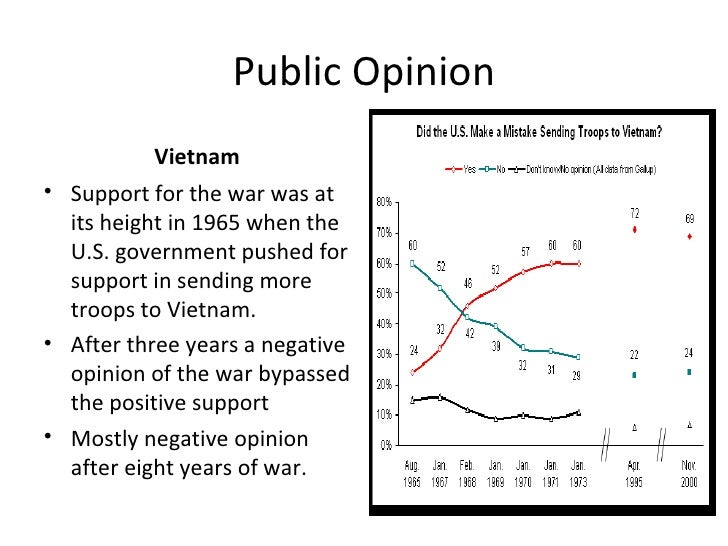 vietnam war opposing viewpoints Opposing viewpoints in context drawing parallels to the vietnam war, many analysts and voters argue that the war is unwinnable.