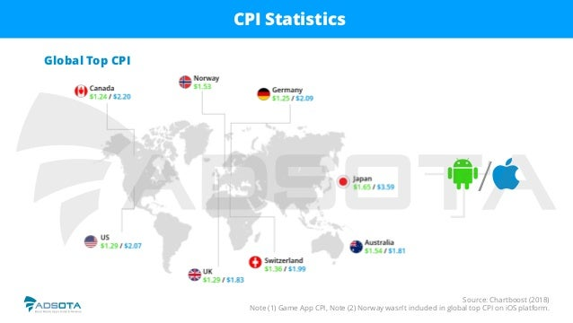 Source: Chartboost (2018) Note (1) Game App CPI, Note (2) Norway wasn't included in global top CPI on iOS platform. CPI St...