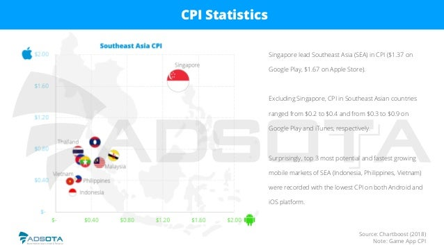 Vietnam Mobile App Advertising & Monetization Report (2017)