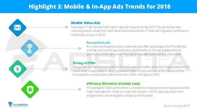 Source: Smaato (2017) Highlight 3: Mobile & In-App Ads Trends for 2018 Mobile Video Ads Video was in high demand with high...