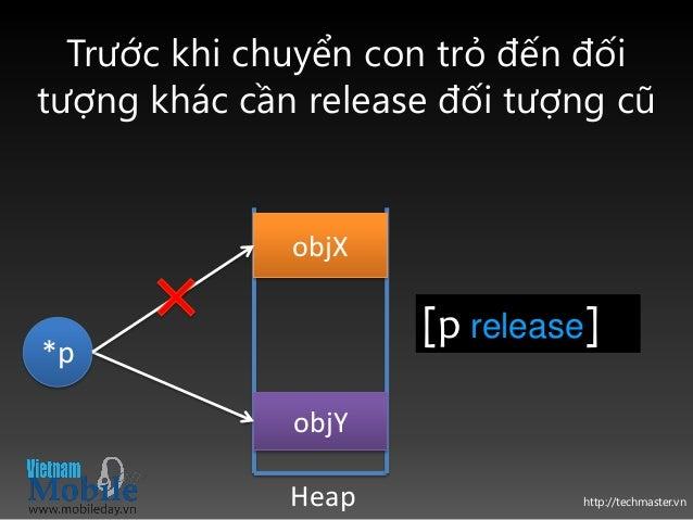 http://techmaster.vn Trước khi chuyển con trỏ đến đối tượng khác cần release đối tượng cũ *p objX objY Heap [p release]