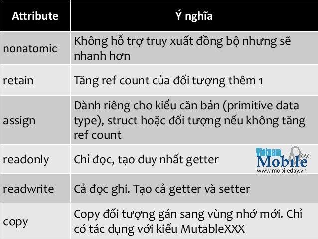 http://techmaster.vn Attribute Ý nghĩa nonatomic Không hỗ trợ truy xuất đồng bộ nhưng sẽ nhanh hơn retain Tăng ref count c...
