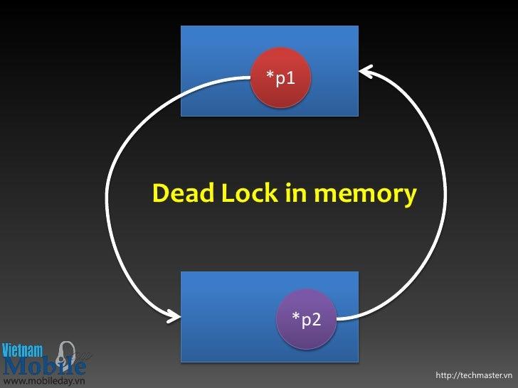 *p1Dead Lock in memory          *p2                      http://techmaster.vn