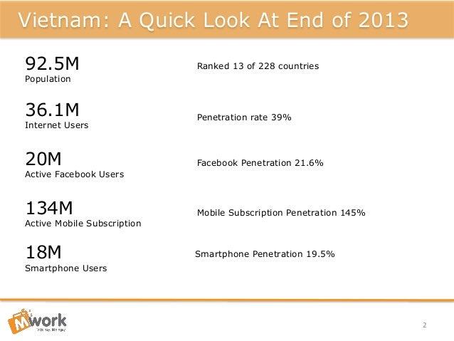 Vietnam Mobile Internet 2014 by mWork [Short Version] Slide 2