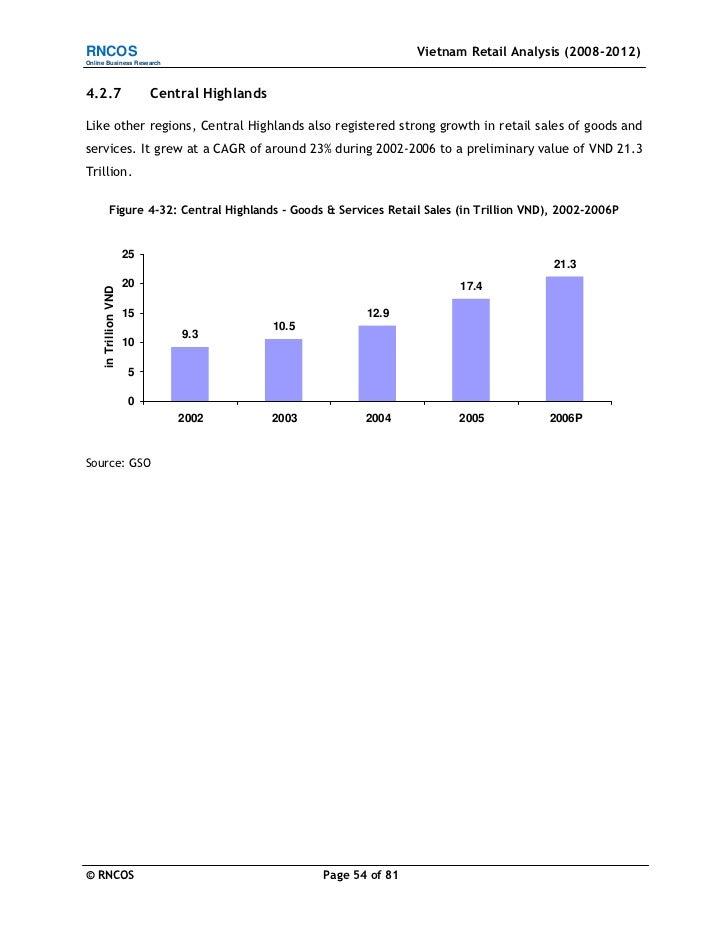 vietnam retail analysis Adopting omni-channel distribution strategies in retail  south korea, taiwan, thailand and vietnam banking in asia-pacific  ey analysis banking in asia-pacific.