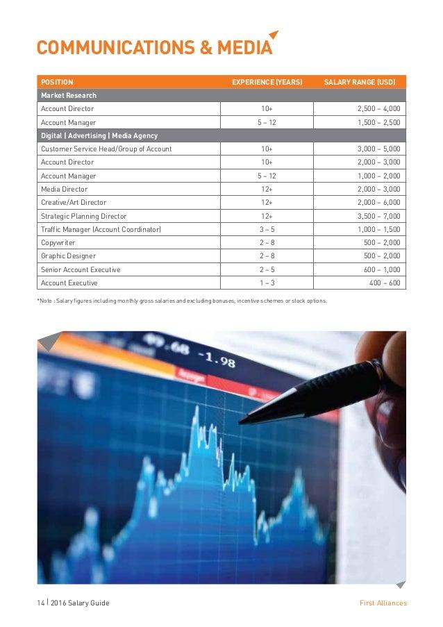 Cheapest online stock and option trading australia