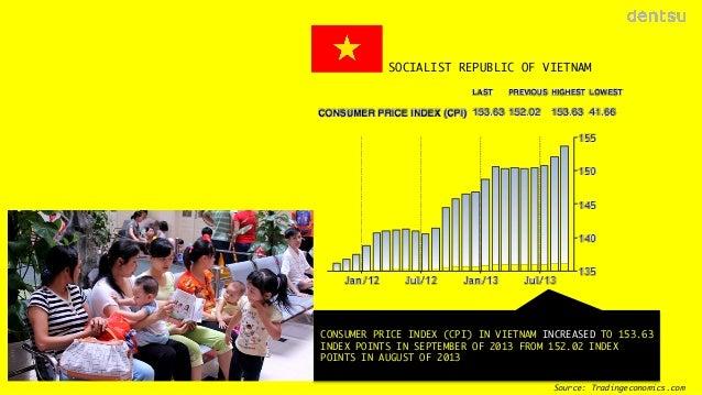SOCIALIST REPUBLIC OF VIETNAM  CONSUMER PRICE INDEX (CPI) IN VIETNAM INCREASED TO 153.63 INDEX POINTS IN SEPTEMBER OF 2013...