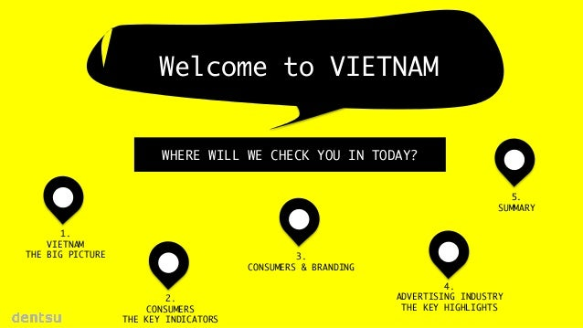 Welcome to VIETNAM  WHERE WILL WE CHECK YOU IN TODAY? 5.  SUMMARY 1.  VIETNAM  THE BIG PICTURE  3.  CONSUMERS & BRANDING 2...