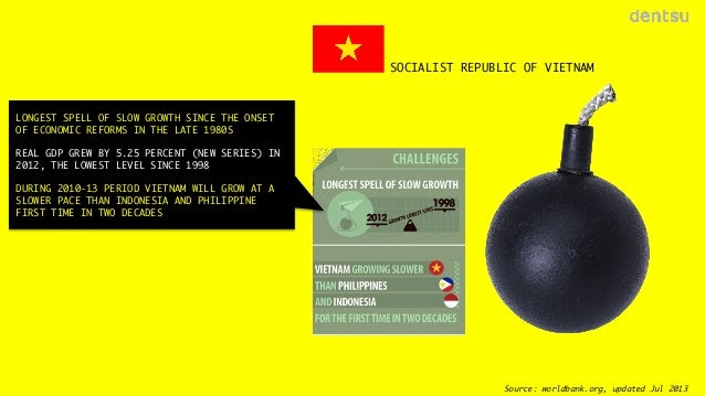 SOCIALIST REPUBLIC OF VIETNAM  LONGEST SPELL OF SLOW GROWTH SINCE THE ONSET OF ECONOMIC REFORMS IN THE LATE 1980S   REAL G...