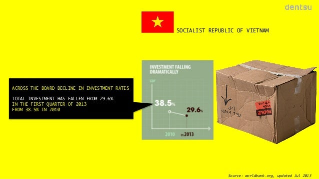 SOCIALIST REPUBLIC OF VIETNAM  ACROSS THE BOARD DECLINE IN INVESTMENT RATES  TOTAL INVESTMENT HAS FALLEN FROM 29.6%  IN TH...