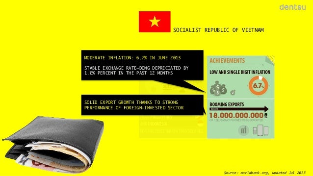 SOCIALIST REPUBLIC OF VIETNAM  MODERATE INFLATION: 6.7% IN JUNE 2013  STABLE EXCHANGE RATE—DONG DEPRECIATED BY 1.6% PERCEN...