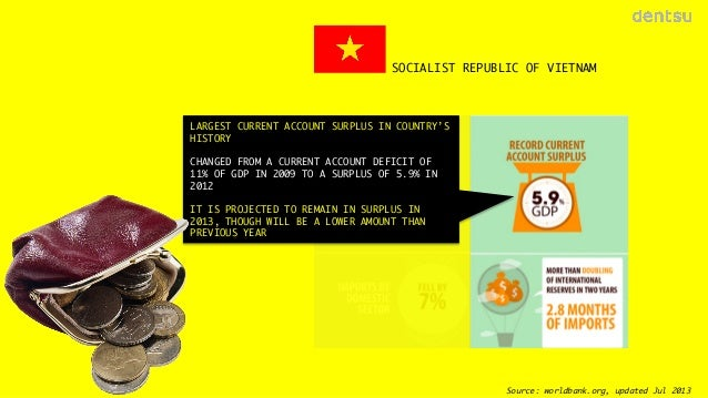 SOCIALIST REPUBLIC OF VIETNAM  LARGEST CURRENT ACCOUNT SURPLUS IN COUNTRY'S HISTORY  CHANGED FROM A CURRENT ACCOUNT DEFICI...