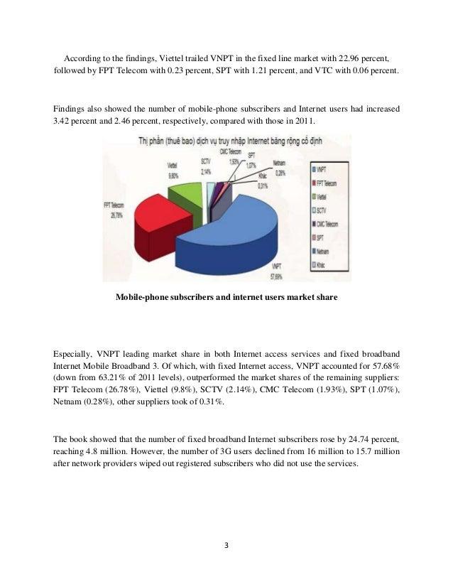 Vietnam Telecommunication Services Revenue Reached 8 5