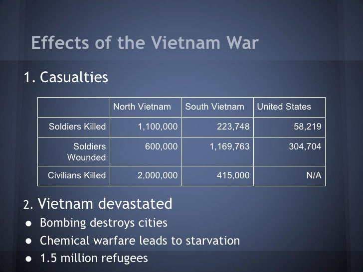 the impact of vietnam war on On april 30, the united states commemorates the 30th anniversary of the end of  the vietnam war as we look back at vietnam, we must ask.