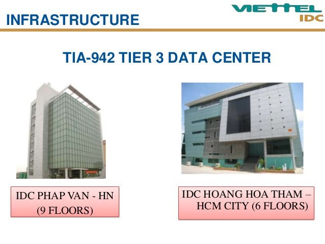 INFRASTRUCTURE IDC Binh Duong  • 25Km away from Ho Chi Minh City.  • A dedicated data center • An area of 9.000 m2 • Not b...