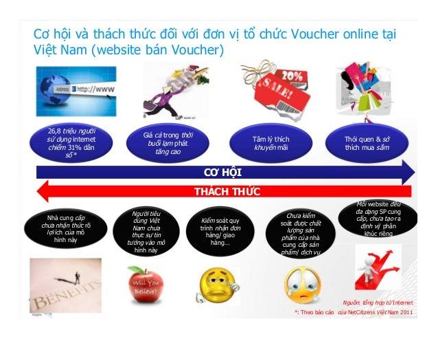 Cơ hội và thách thức đối với đơn vị tổ chức Voucher online tại Việt Nam (website bán Voucher) CƠ HỘI THÁCH THỨC Nguồn: tổn...