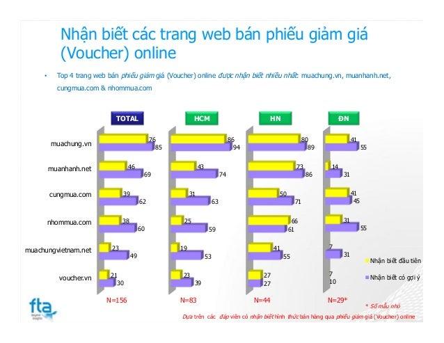 Nhận biết các trang web bán phiếu giảm giá (Voucher) online 30 49 60 62 69 85 21 23 38 39 46 76 10 31 55 45 31 55 7 7 31 4...