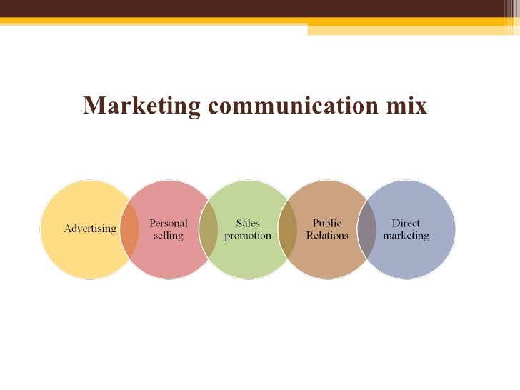 View integrated marketing communications (imc) part 1