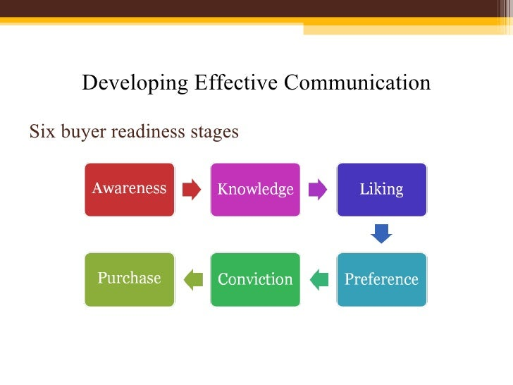 buyer readiness stages In the context of marketing, there are six stages through which the customer passes while purchasing or adapting any good or service these are considered as the psychological stages through.