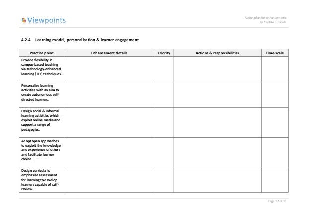 Flexible Curricula Viewpoints Action Plan Template