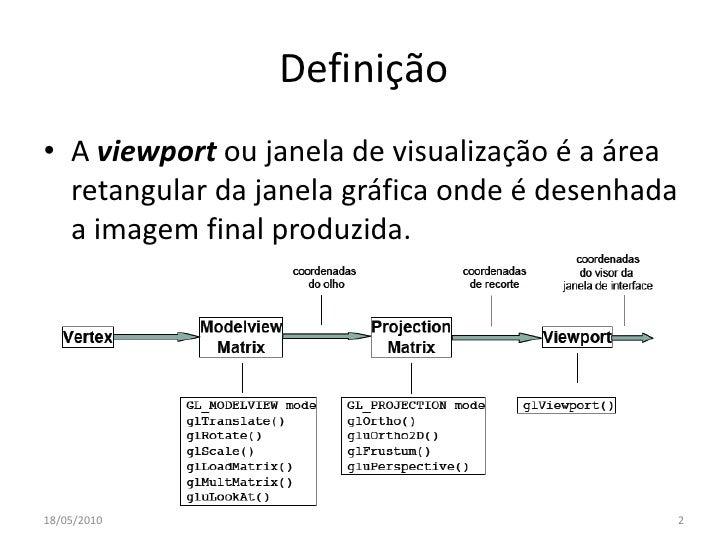 Definição • A viewport ou janela de visualização é a área   retangular da janela gráfica onde é desenhada   a imagem final...