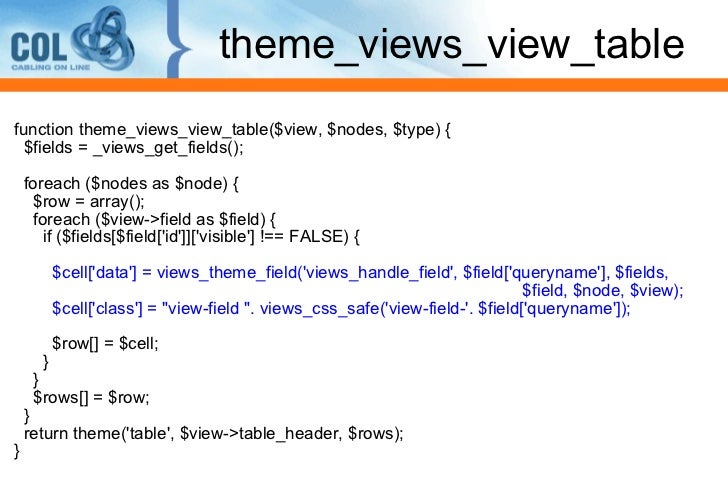 drupal theming views slideshow