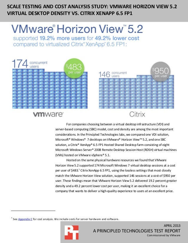 APRIL 2013 A PRINCIPLED TECHNOLOGIES TEST REPORT Commissioned by VMware SCALE TESTING AND COST ANALYSIS STUDY: VMWARE HORI...