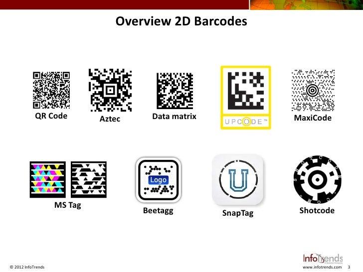QR code best practices (OnDemand 2012)