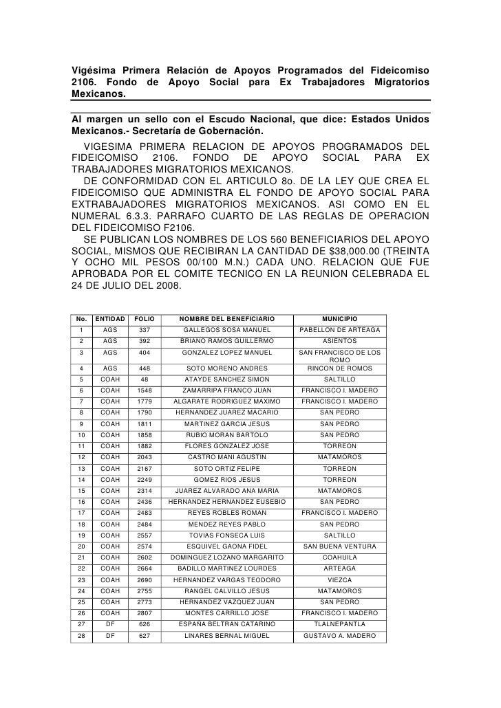 Vigésima Primera Relación de Apoyos Programados del Fideicomiso 2106. Fondo de Apoyo Social para Ex Trabajadores Migratori...