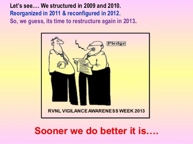 Sooner we do better it is…. Let's see…. We structured in 2009 and 2010. Reorganized in 2011 & reconfigured in 2012. So, we...