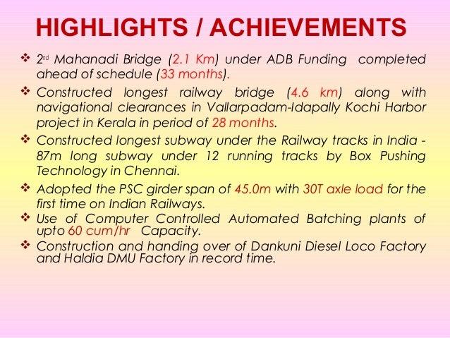 Aligarh-Ghaziabad Project