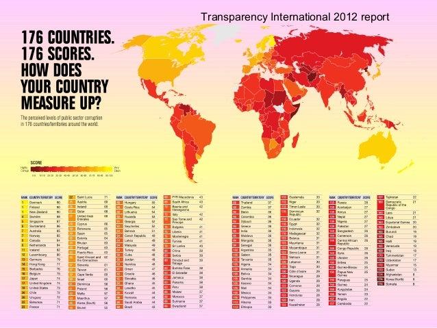 Transparency International 2012 report
