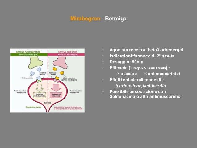 Vescica Iperattiva : Strategie Farmacologiche