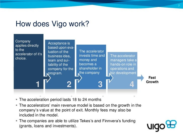 HowdoesVigowork?<br />7<br />Companyappliesdirectly to the accelerator of it'schoice.<br />Acceptance is based upon eva-lu...