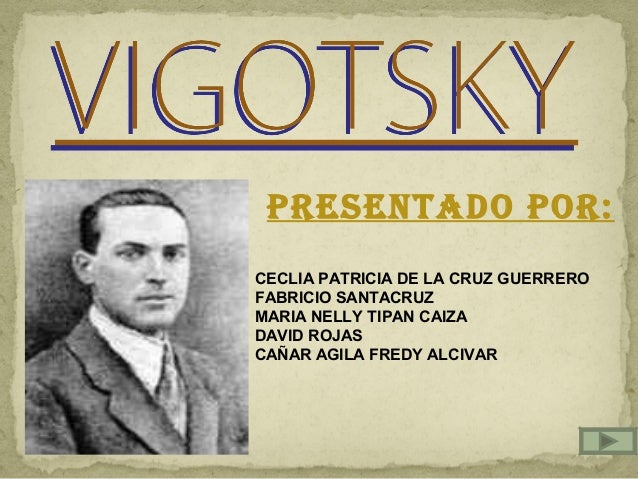 moment 1 vigotsky 1 vygotsky – from public to private: learning from personal speech  a child planning and modulating their behaviour on a moment-by-moment.