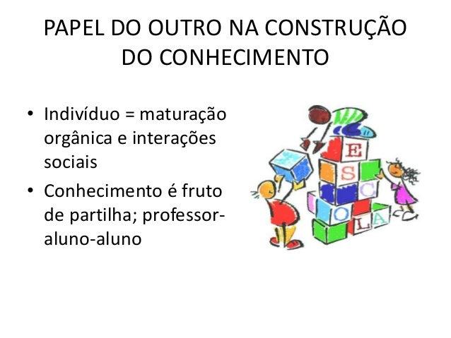 PAPEL DO OUTRO NA CONSTRUÇÃO DO CONHECIMENTO • Indivíduo = maturação orgânica e interações sociais • Conhecimento é fruto ...
