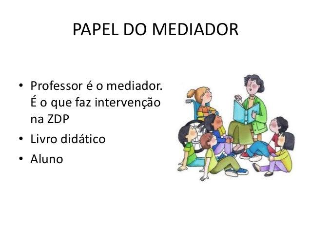 PAPEL DO MEDIADOR • Professor é o mediador. É o que faz intervenção na ZDP • Livro didático • Aluno