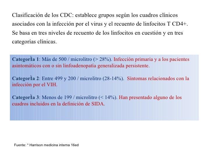 Clasificación de los CDC: establece grupos según los cuadros clínicos asociados con la infección por el virus y el recuent...