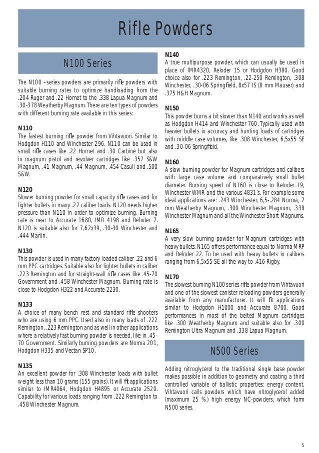 Vihtavuori Reloading Guide_2015_Eng_Ed 14_W